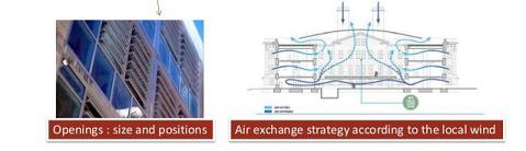 natural-air-ventilation-using-cfd-modeling2